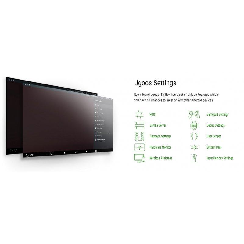 TV BOX UGOOS AM6 Plus Amlogic 4K HDR 4GB/32GB 2.4G+5G Wi-Fi 1000Mbps Samba Server