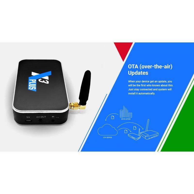 Ugoos TvBox X3 Plus Android 9.0 S905X3 Amlogic 4GB Ram 64GB Rom DDR4 2.4G+5G Wi-Fi 1000Mbps Lan